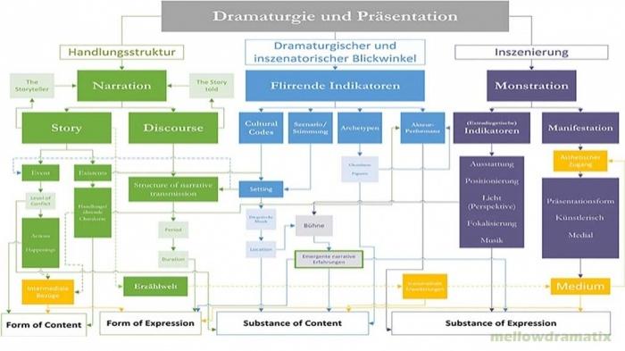 """""""Plotting Horror"""" – Dissertation von Thomas Heuer veröffentlicht"""